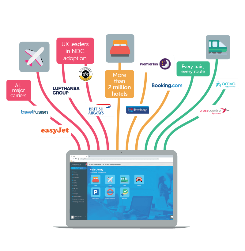 All your business travel needs, on any device.